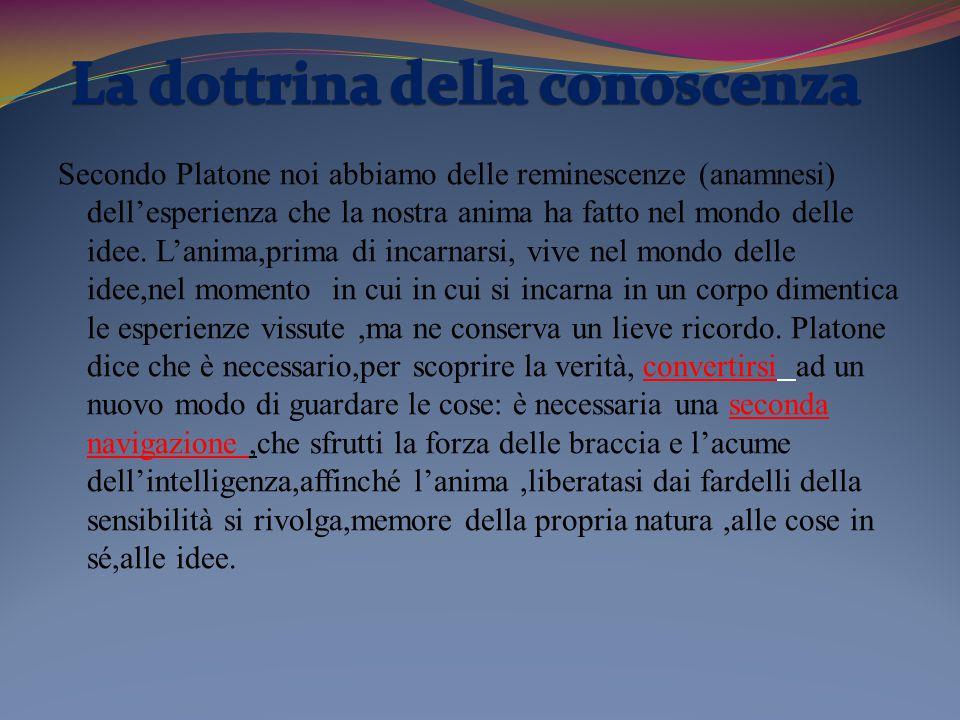 Secondo Platone noi abbiamo delle reminescenze (anamnesi) dell'esperienza che la nostra anima ha fatto nel mondo delle idee. L'anima,prima di incarnar