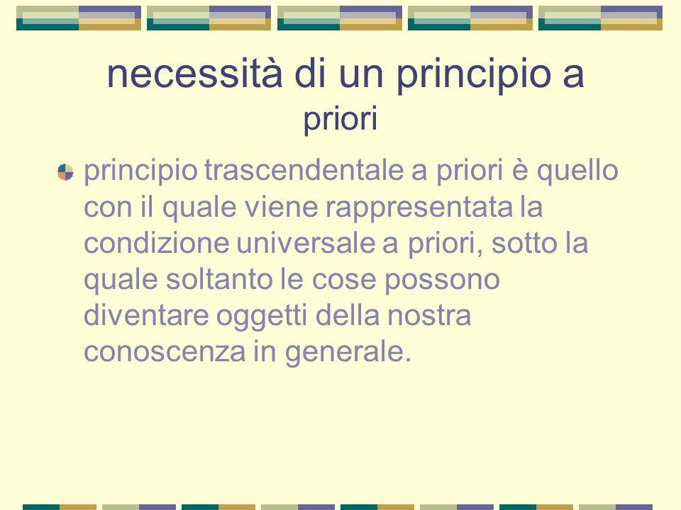 necessità di un principio a priori principio trascendentale a priori è quello con il quale viene rappresentata la condizione universale a priori, sotto la quale soltanto le cose possono diventare oggetti della nostra conoscenza in generale.