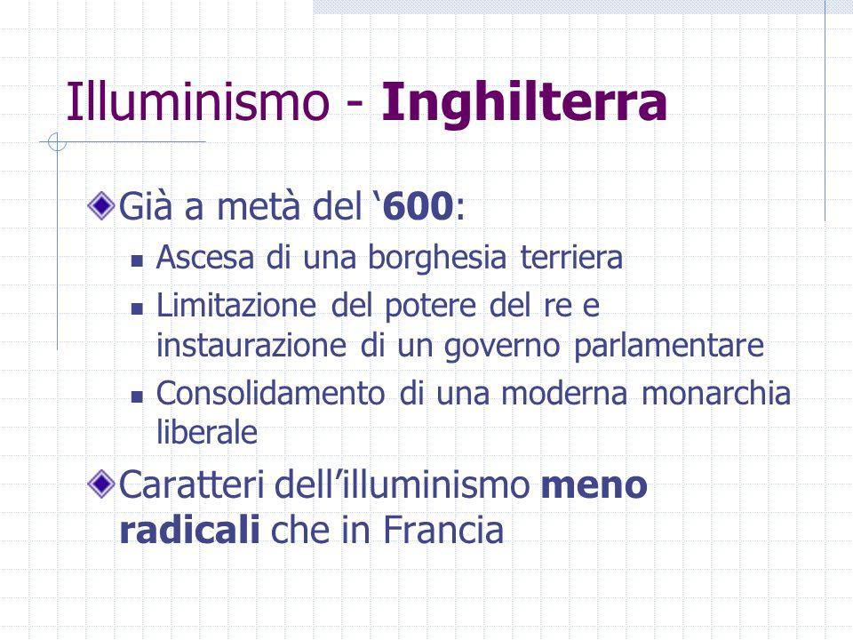 Illuminismo - Inghilterra Già a metà del '600: Ascesa di una borghesia terriera Limitazione del potere del re e instaurazione di un governo parlamenta