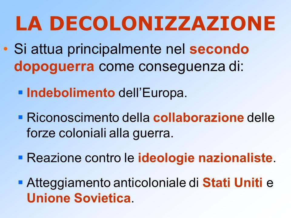 LA DECOLONIZZAZIONE Si attua principalmente nel secondo dopoguerra come conseguenza di:  Indebolimento dell'Europa.  Riconoscimento della collaboraz