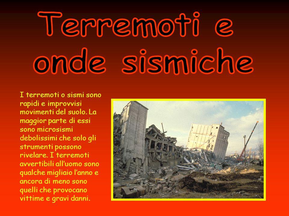 I terremoti sono provocati da fratture di rocce sotterranee.