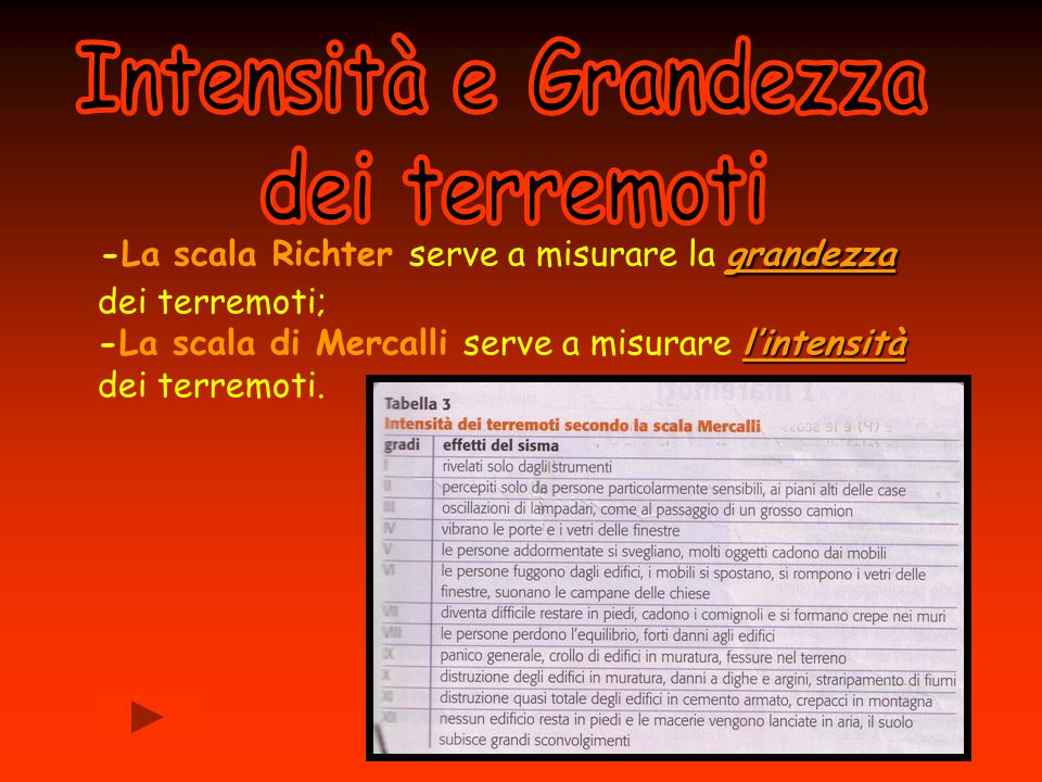 grandezza l'intensità -La scala Richter serve a misurare la grandezza dei terremoti; -La scala di Mercalli serve a misurare l'intensità dei terremoti.