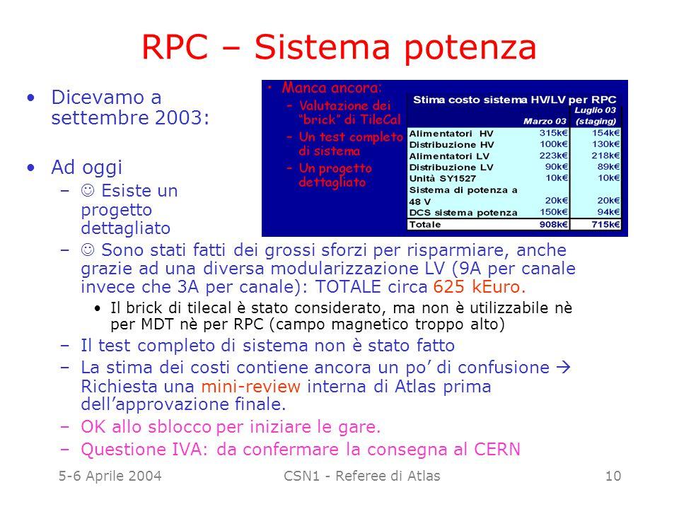 5-6 Aprile 2004CSN1 - Referee di Atlas10 RPC – Sistema potenza Dicevamo a settembre 2003: Ad oggi – Esiste un progetto dettagliato – Sono stati fatti