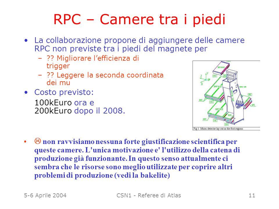 5-6 Aprile 2004CSN1 - Referee di Atlas11 RPC – Camere tra i piedi La collaborazione propone di aggiungere delle camere RPC non previste tra i piedi de