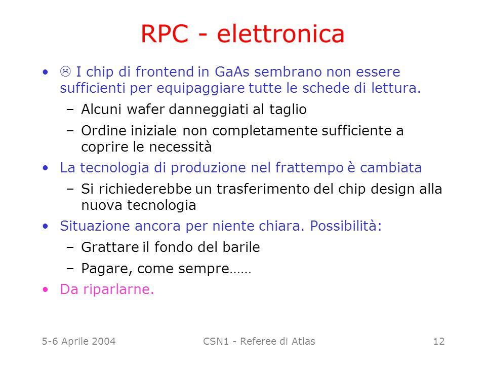 5-6 Aprile 2004CSN1 - Referee di Atlas12 RPC - elettronica  I chip di frontend in GaAs sembrano non essere sufficienti per equipaggiare tutte le sche