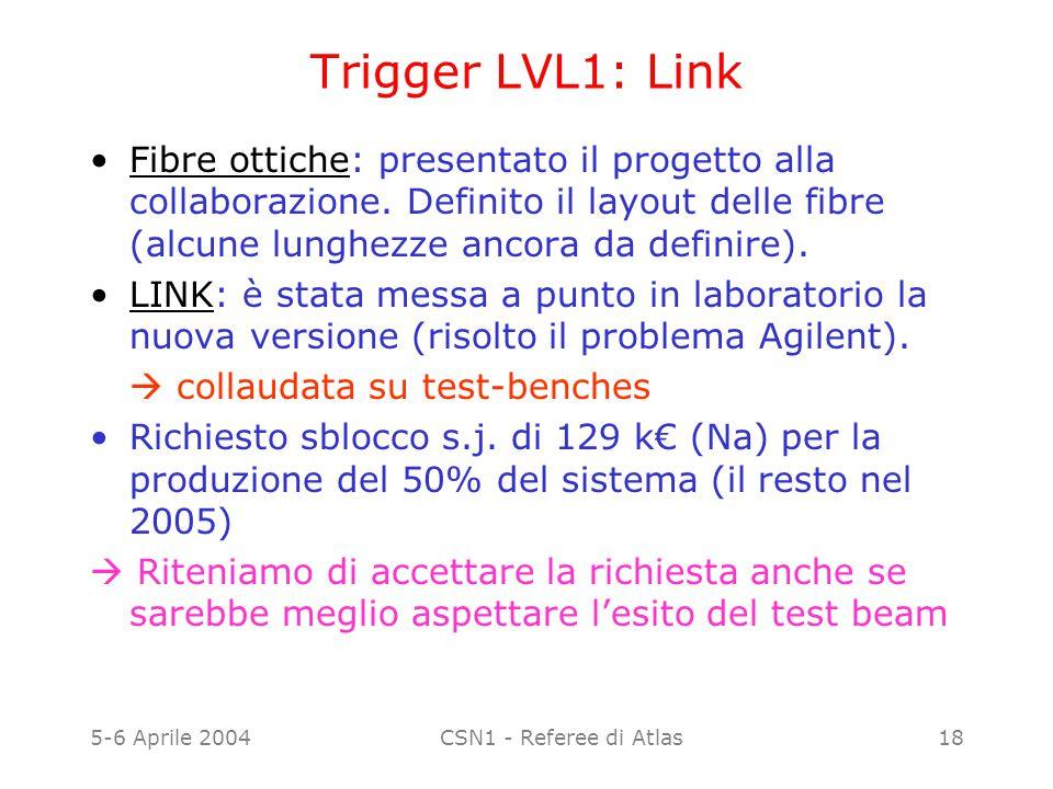 5-6 Aprile 2004CSN1 - Referee di Atlas18 Trigger LVL1: Link Fibre ottiche: presentato il progetto alla collaborazione. Definito il layout delle fibre