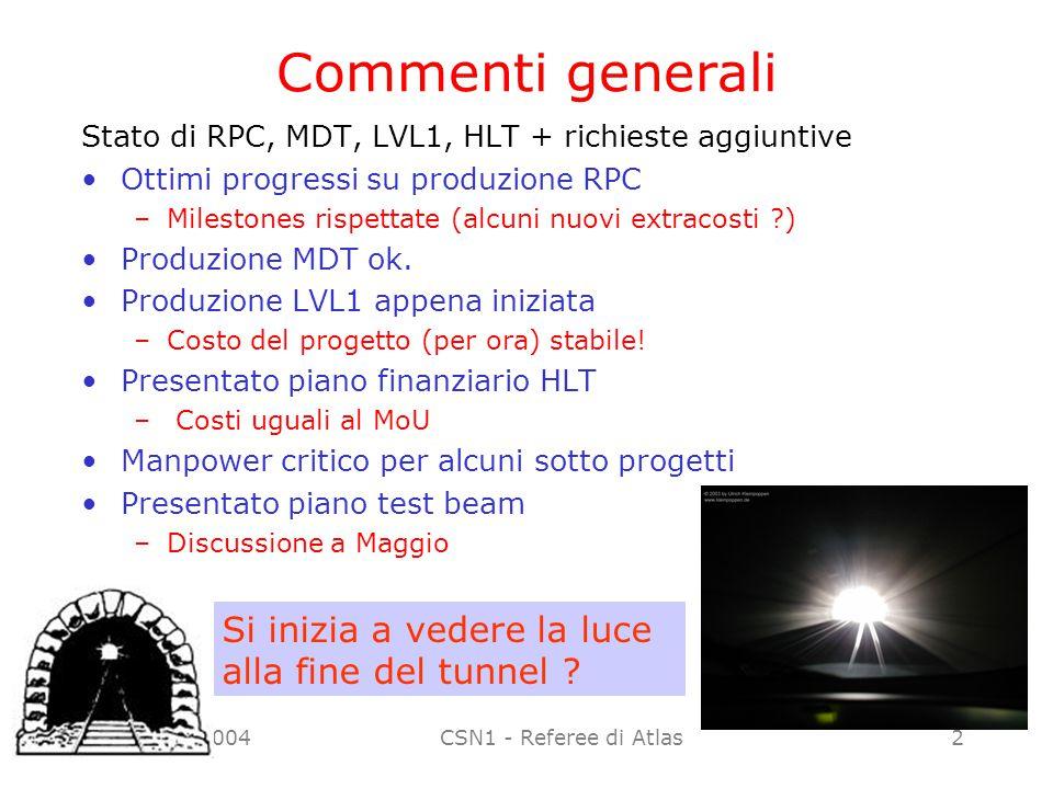 5-6 Aprile 2004CSN1 - Referee di Atlas2 Commenti generali Stato di RPC, MDT, LVL1, HLT + richieste aggiuntive Ottimi progressi su produzione RPC –Mile