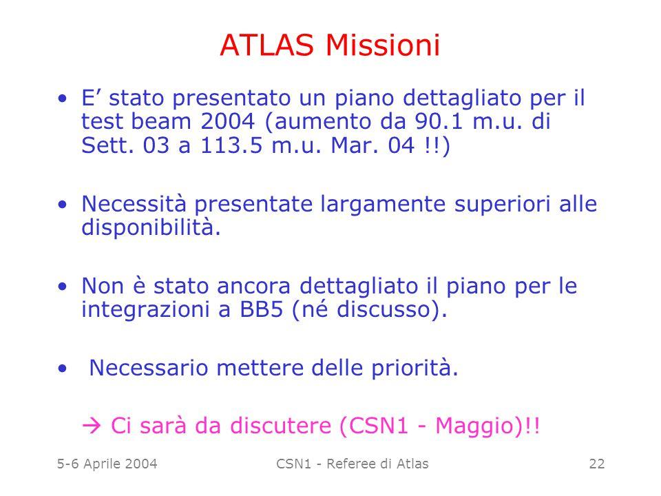 5-6 Aprile 2004CSN1 - Referee di Atlas22 ATLAS Missioni E' stato presentato un piano dettagliato per il test beam 2004 (aumento da 90.1 m.u. di Sett.