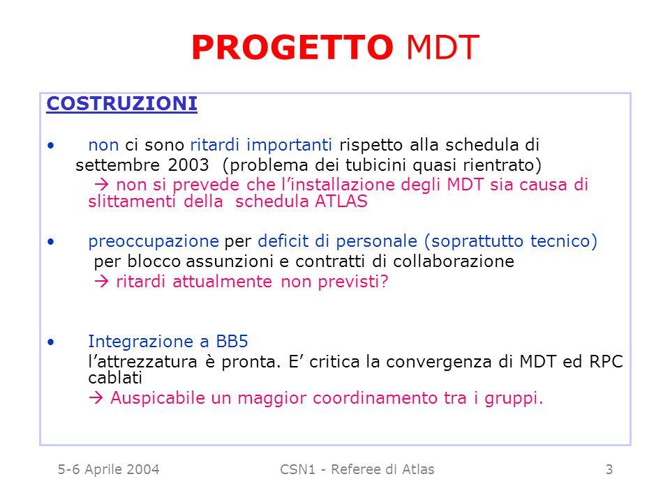 5-6 Aprile 2004CSN1 - Referee di Atlas3 PROGETTO MDT COSTRUZIONI non ci sono ritardi importanti rispetto alla schedula di settembre 2003 (problema dei