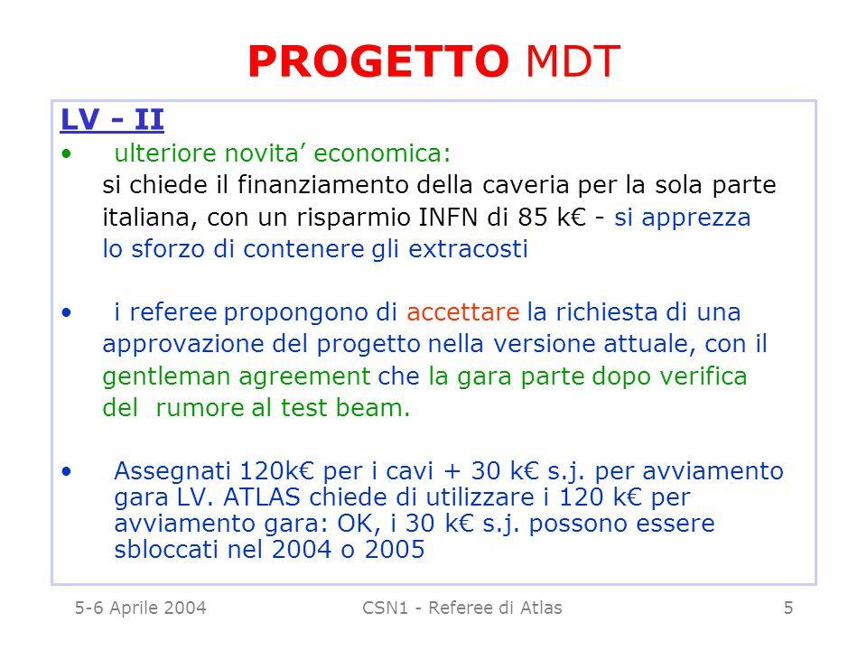 5-6 Aprile 2004CSN1 - Referee di Atlas5 PROGETTO MDT LV - II ulteriore novita' economica: si chiede il finanziamento della caveria per la sola parte i