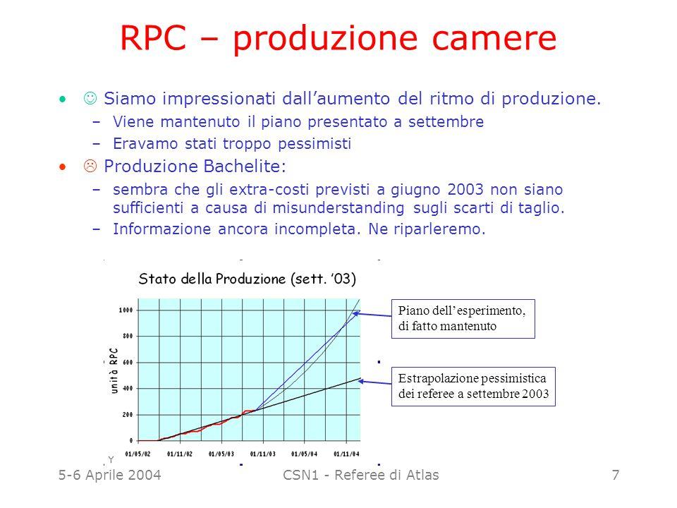 5-6 Aprile 2004CSN1 - Referee di Atlas7 RPC – produzione camere Siamo impressionati dall'aumento del ritmo di produzione. –Viene mantenuto il piano pr