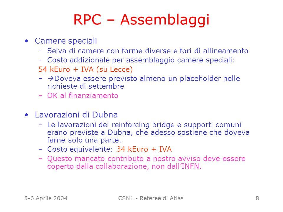 5-6 Aprile 2004CSN1 - Referee di Atlas8 RPC – Assemblaggi Camere speciali –Selva di camere con forme diverse e fori di allineamento –Costo addizionale