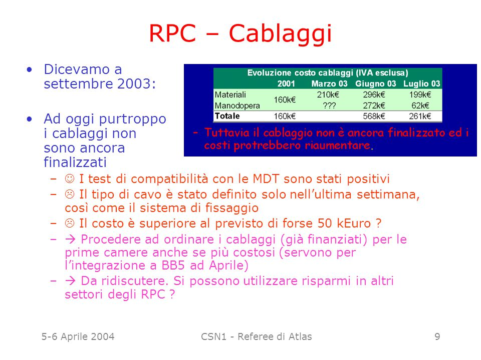 5-6 Aprile 2004CSN1 - Referee di Atlas10 RPC – Sistema potenza Dicevamo a settembre 2003: Ad oggi – Esiste un progetto dettagliato – Sono stati fatti dei grossi sforzi per risparmiare, anche grazie ad una diversa modularizzazione LV (9A per canale invece che 3A per canale): TOTALE circa 625 kEuro.