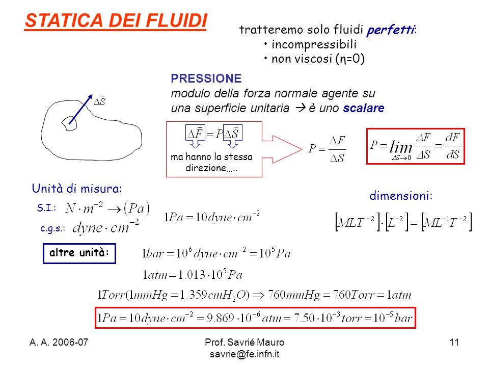 A. A. 2006-07Prof. Savrié Mauro savrie@fe.infn.it 11 PRESSIONE modulo della forza normale agente su una superficie unitaria  è uno scalare Unità di m