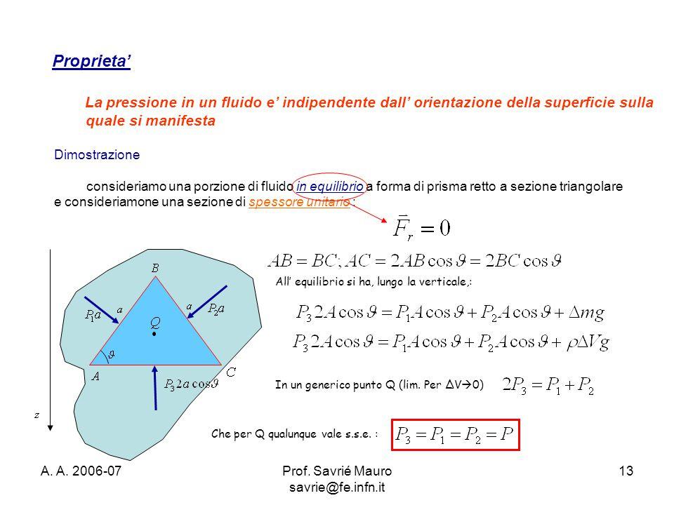 A. A. 2006-07Prof. Savrié Mauro savrie@fe.infn.it 13 Proprieta' La pressione in un fluido e' indipendente dall' orientazione della superficie sulla qu