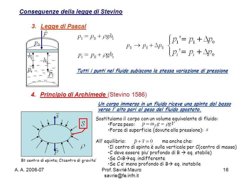 A. A. 2006-07Prof. Savrié Mauro savrie@fe.infn.it 16 4.Principio di Archimede (Stevino 1586) Conseguenze della legge di Stevino 3.Legge di Pascal Tutt