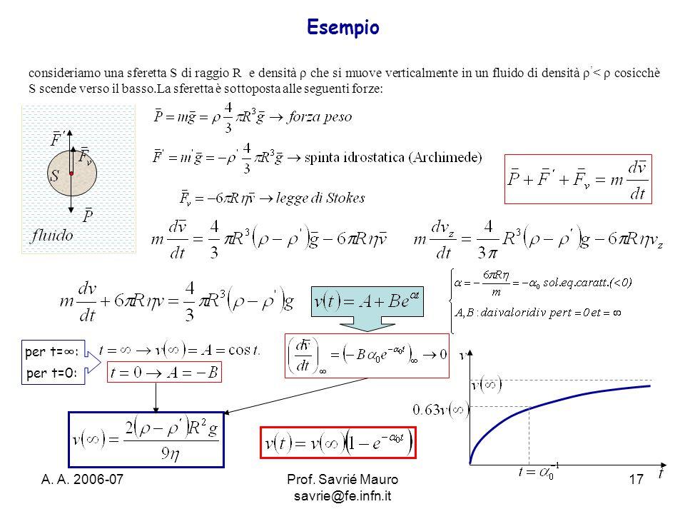 A. A. 2006-07Prof. Savrié Mauro savrie@fe.infn.it 17 Esempio consideriamo una sferetta S di raggio R e densità ρ che si muove verticalmente in un flui
