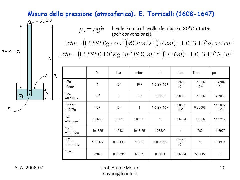 A. A. 2006-07Prof. Savrié Mauro savrie@fe.infn.it 20 Misura della pressione (atmosferica). E. Torricelli (1608-1647) h vale 76 cm al livello del mare