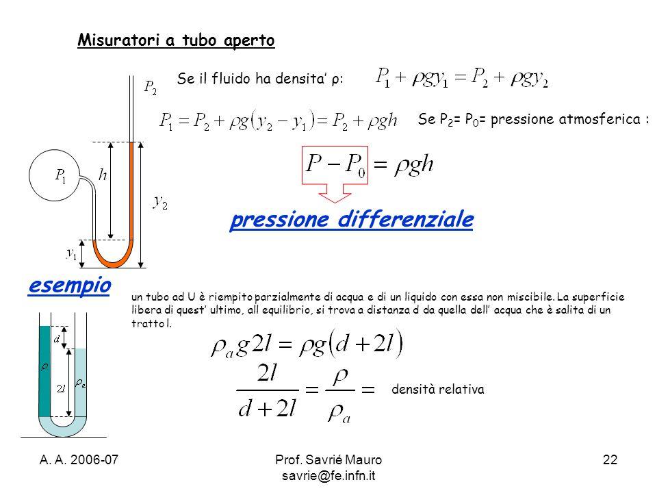 A. A. 2006-07Prof. Savrié Mauro savrie@fe.infn.it 22 Misuratori a tubo aperto Se il fluido ha densita' ρ: Se P 2 = P 0 = pressione atmosferica : press