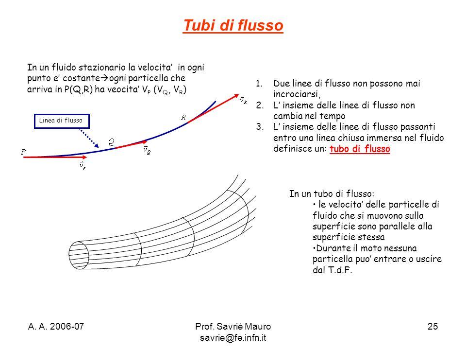 A. A. 2006-07Prof. Savrié Mauro savrie@fe.infn.it 25 Tubi di flusso In un fluido stazionario la velocita' in ogni punto e' costante  ogni particella