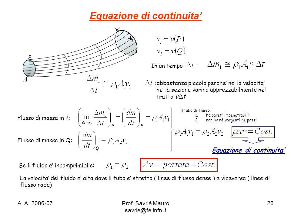 A. A. 2006-07Prof. Savrié Mauro savrie@fe.infn.it 26 Equazione di continuita' In un tempo : :abbastanza piccolo perche' ne' la velocita' ne' la sezion