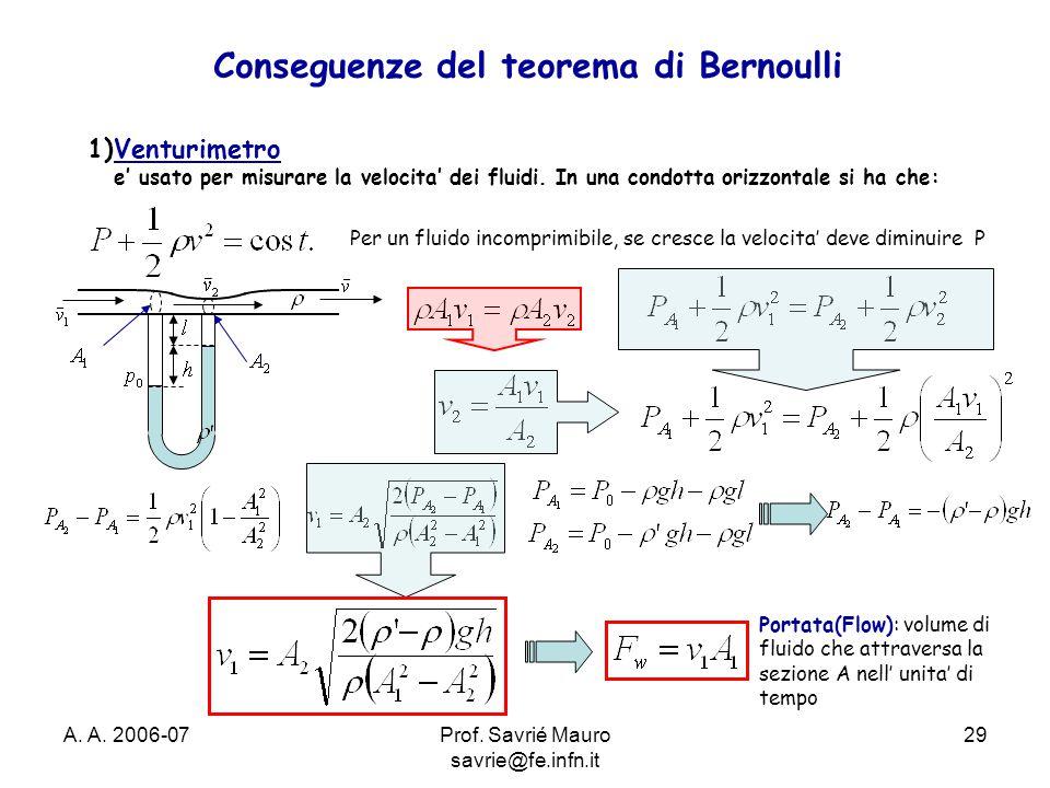 A. A. 2006-07Prof. Savrié Mauro savrie@fe.infn.it 29 Conseguenze del teorema di Bernoulli 1)Venturimetro e' usato per misurare la velocita' dei fluidi