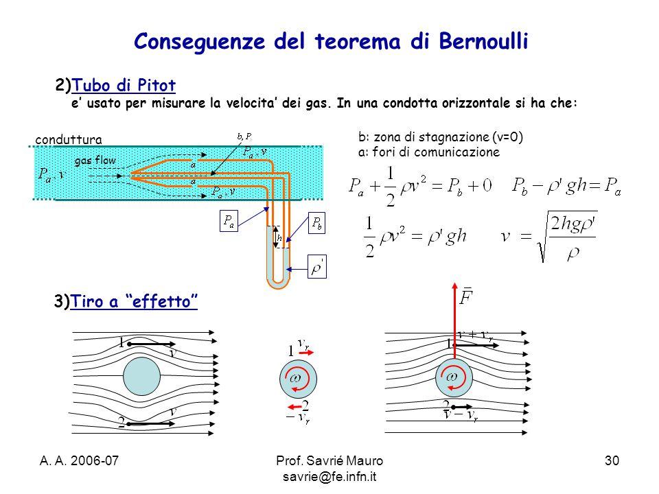 A. A. 2006-07Prof. Savrié Mauro savrie@fe.infn.it 30 Conseguenze del teorema di Bernoulli 2)Tubo di Pitot e' usato per misurare la velocita' dei gas.
