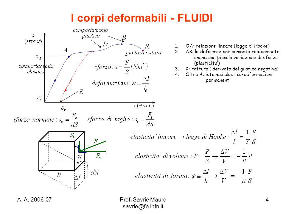 A. A. 2006-07Prof. Savrié Mauro savrie@fe.infn.it 4 I corpi deformabili - FLUIDI la distinzione non è sempre netta 1.OA: relazione lineare (legge di H