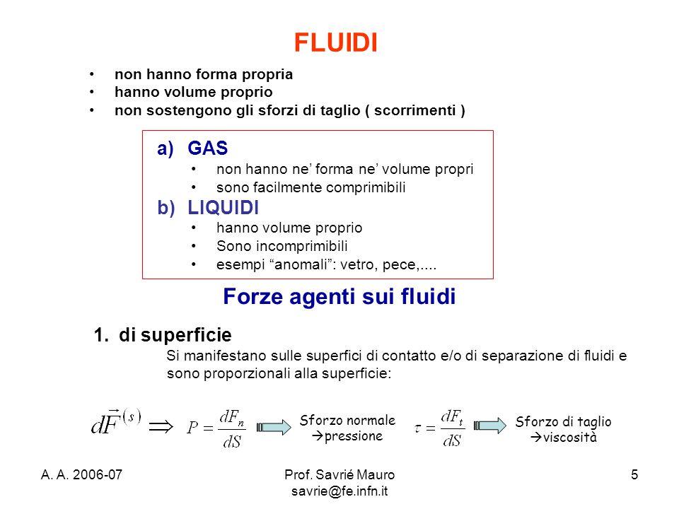 A. A. 2006-07Prof. Savrié Mauro savrie@fe.infn.it 5 FLUIDI non hanno forma propria hanno volume proprio non sostengono gli sforzi di taglio ( scorrime