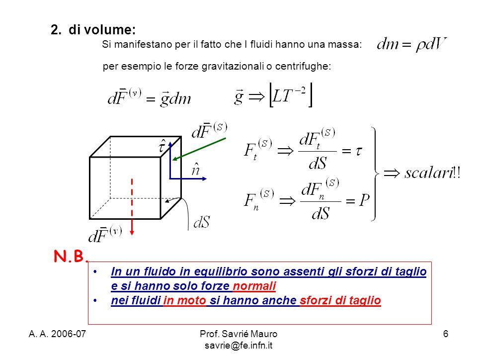 A. A. 2006-07Prof. Savrié Mauro savrie@fe.infn.it 6 2.di volume: Si manifestano per il fatto che I fluidi hanno una massa: per esempio le forze gravit