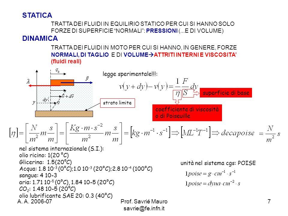 """A. A. 2006-07Prof. Savrié Mauro savrie@fe.infn.it 7 STATICA TRATTA DEI FLUIDI IN EQUILIRIO STATICO PER CUI SI HANNO SOLO FORZE DI SUPERFICIE """"NORMALI"""""""