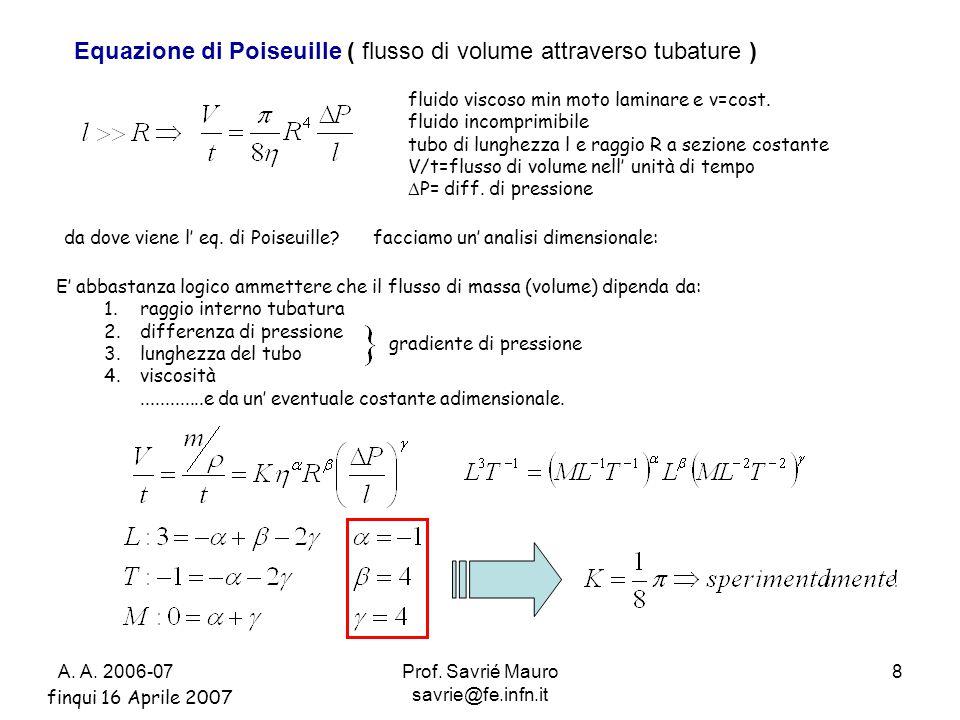 A. A. 2006-07Prof. Savrié Mauro savrie@fe.infn.it 8 Equazione di Poiseuille ( flusso di volume attraverso tubature ) fluido viscoso min moto laminare