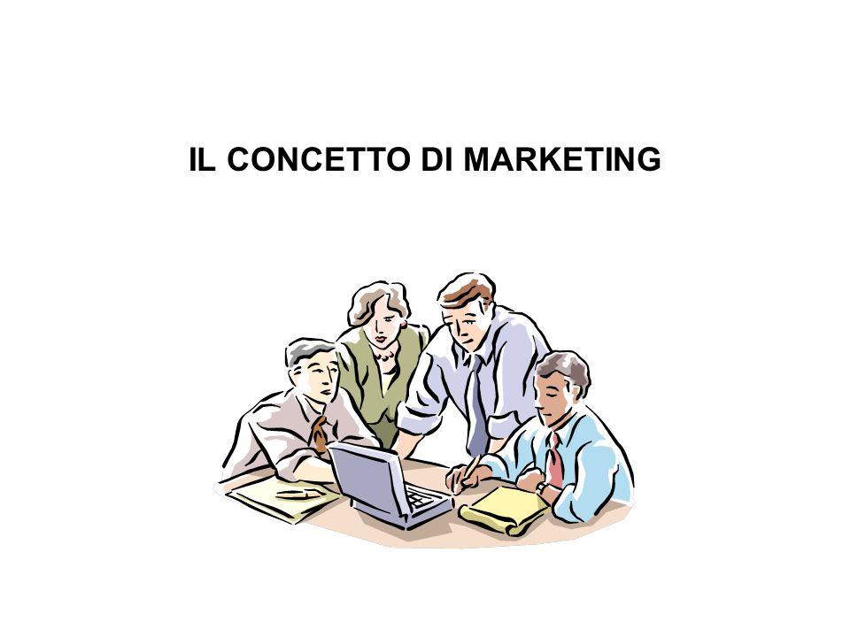  Esprime una filosofia di gestione  Indica valori, priorità, modelli decisionali da seguire per sviluppare strategie competitive di successo  Evidenzia il ruolo fondamentale da attribuire all'analisi del mercato di sbocco (consumatori, concorrenti, ambiente)