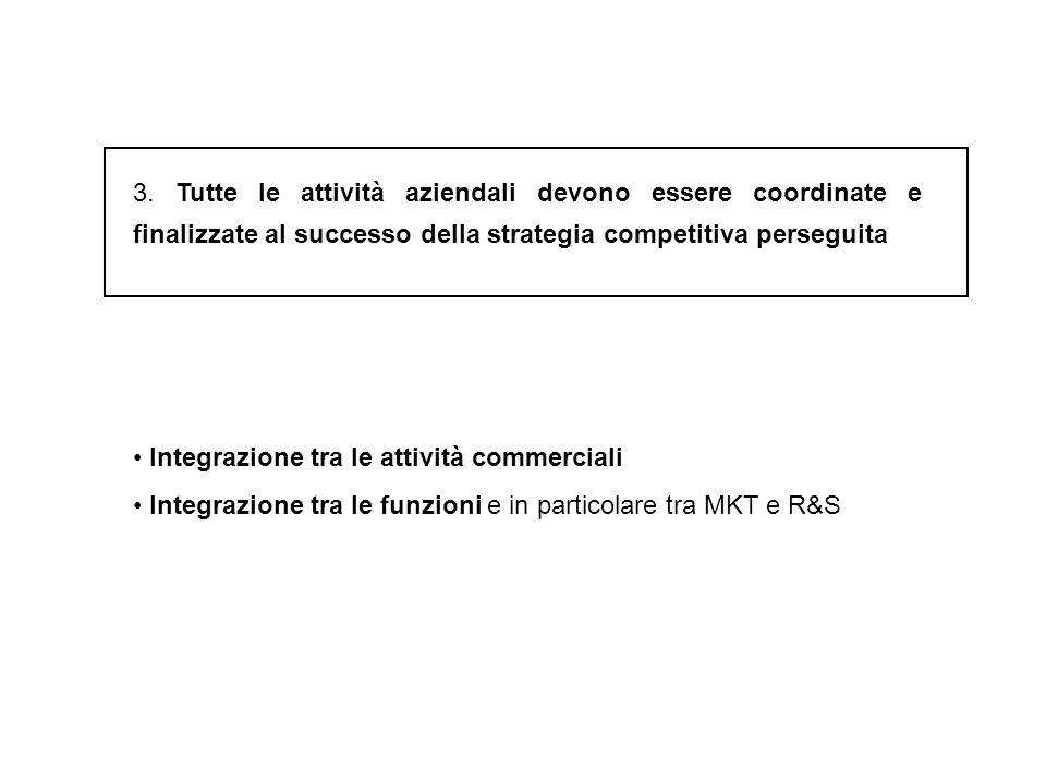 3. Tutte le attività aziendali devono essere coordinate e finalizzate al successo della strategia competitiva perseguita Integrazione tra le attività