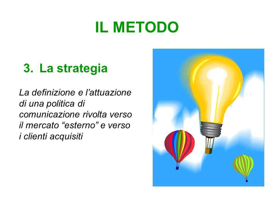 IL METODO 3.La strategia La definizione e l'attuazione di una politica di comunicazione rivolta verso il mercato esterno e verso i clienti acquisiti