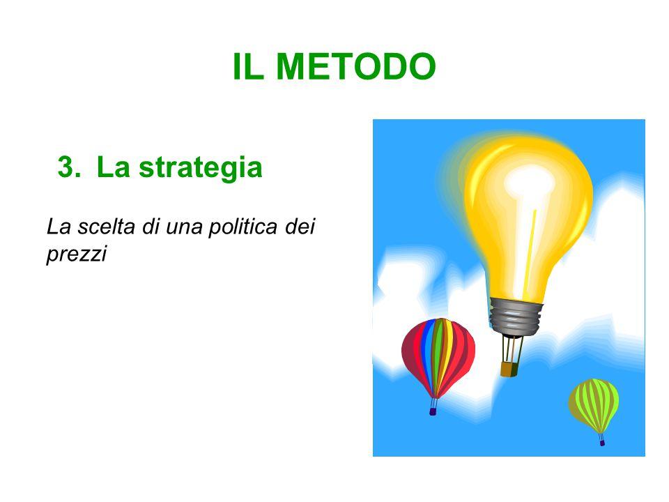 IL METODO 3.La strategia La scelta di una politica dei prezzi
