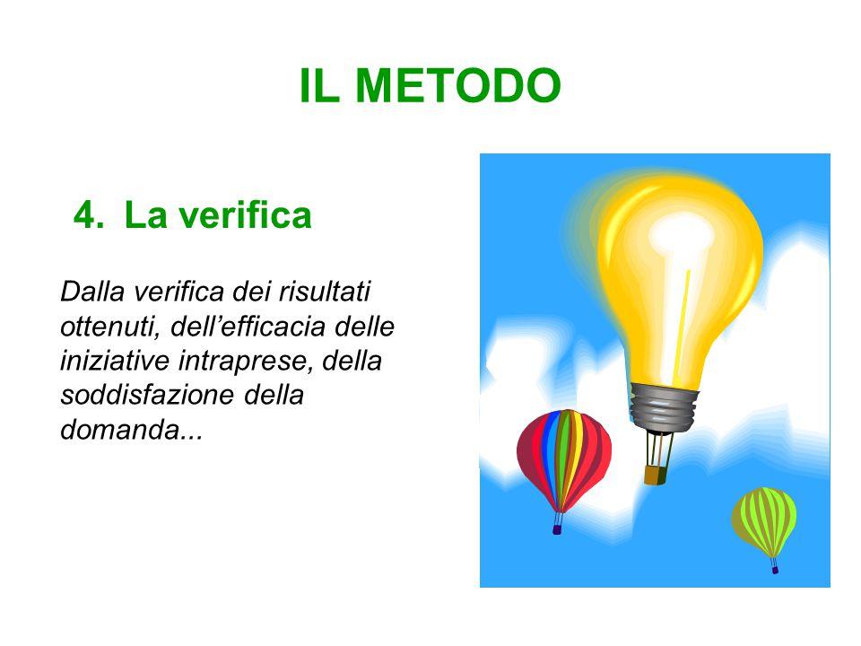 IL METODO 4.La verifica Dalla verifica dei risultati ottenuti, dell'efficacia delle iniziative intraprese, della soddisfazione della domanda...