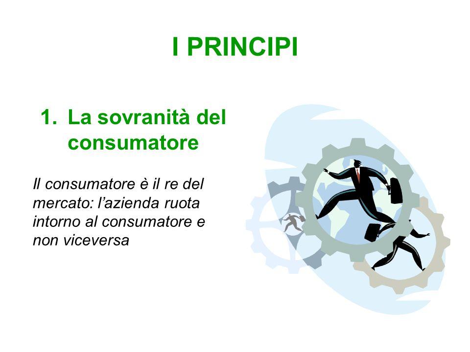I PRINCIPI 1.La sovranità del consumatore Il consumatore è il re del mercato: l'azienda ruota intorno al consumatore e non viceversa