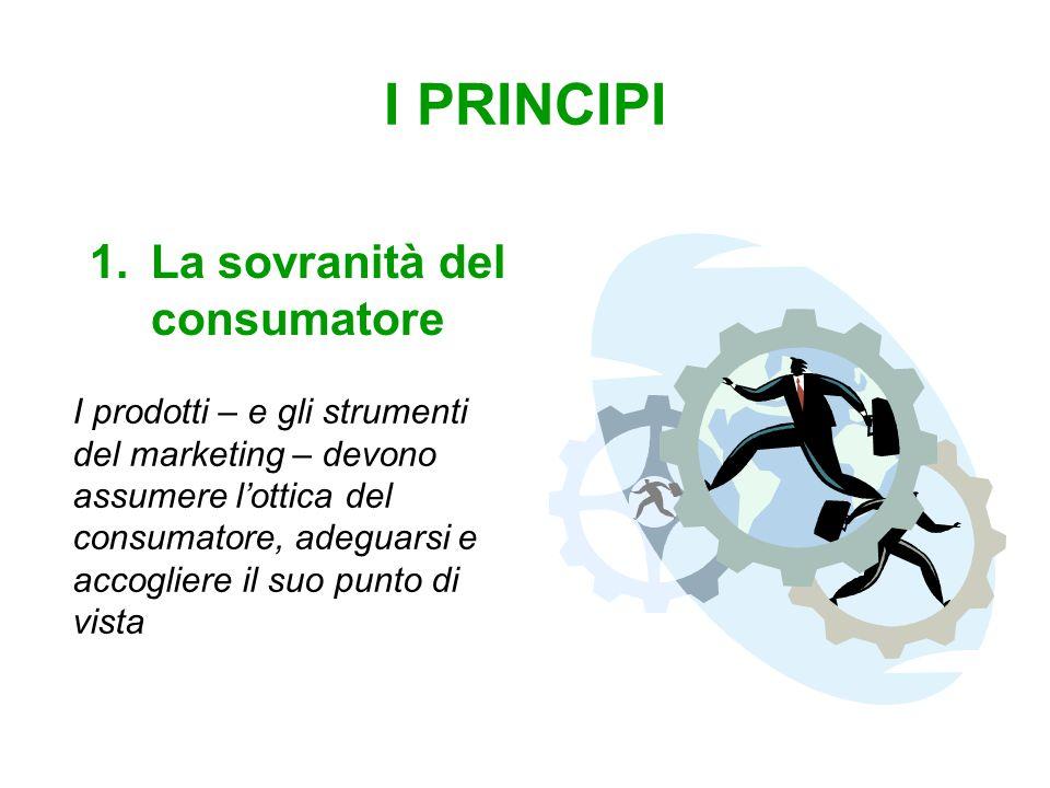 I PRINCIPI 1.La sovranità del consumatore I prodotti – e gli strumenti del marketing – devono assumere l'ottica del consumatore, adeguarsi e accogliere il suo punto di vista