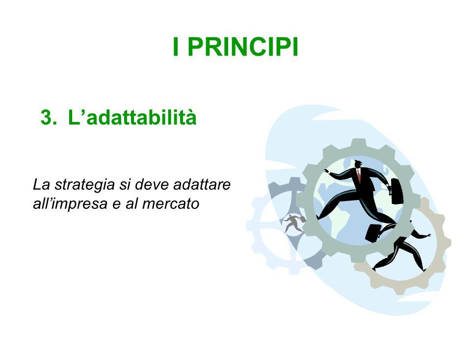I PRINCIPI 3.L'adattabilità La strategia si deve adattare all'impresa e al mercato