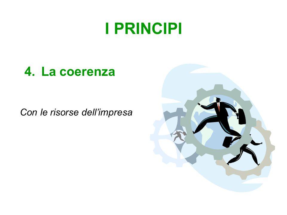 I PRINCIPI 4.La coerenza Con le risorse dell'impresa