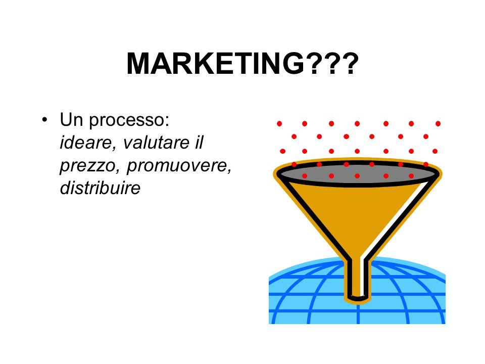 MARKETING Un processo: ideare, valutare il prezzo, promuovere, distribuire