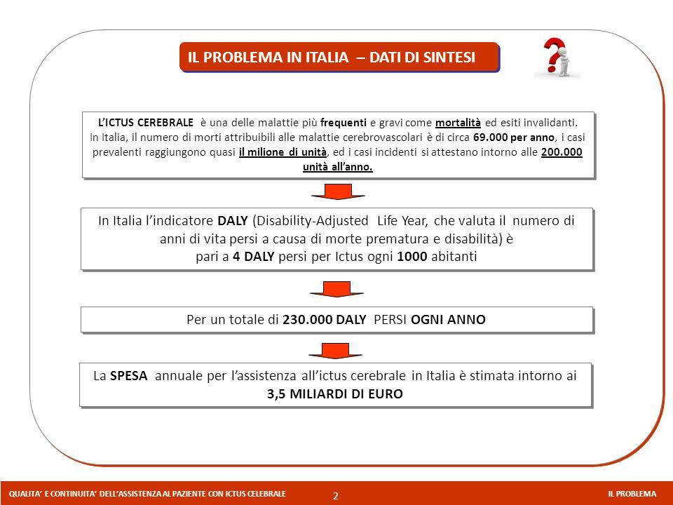 2 QUALITA' E CONTINUITA' DELL'ASSISTENZA AL PAZIENTE CON ICTUS CELEBRALE IL PROBLEMA IN ITALIA – DATI DI SINTESI In Italia l'indicatore DALY (Disabili