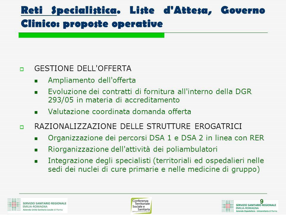 9 Reti Specialistica.