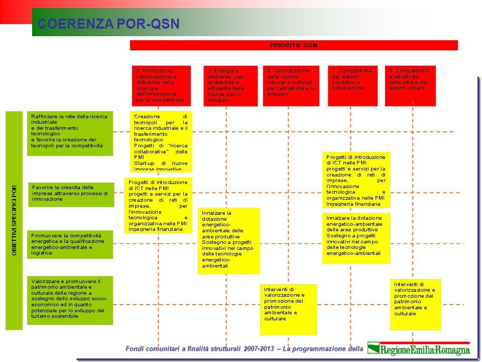 Fondi comunitari a finalità strutturali 2007-2013 – La programmazione della COERENZA POR-QSN