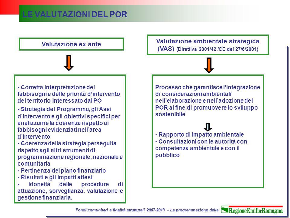 Fondi comunitari a finalità strutturali 2007-2013 – La programmazione della LE VALUTAZIONI DEL POR Valutazione ex ante Valutazione ambientale strategica (VAS) (Direttiva 2001/42 /CE del 27/6/2001) - Corretta interpretazione dei fabbisogni e delle priorità d'intervento del territorio interessato dal PO - Strategia del Programma, gli Assi d'intervento e gli obiettivi specifici per analizzarne la coerenza rispetto ai fabbisogni evidenziati nell'area d'intervento - Coerenza della strategia perseguita rispetto agli altri strumenti di programmazione regionale, nazionale e comunitaria - Pertinenza del piano finanziario - Risultati e gli impatti attesi - Idoneità delle procedure di attuazione, sorveglianza, valutazione e gestione finanziaria.