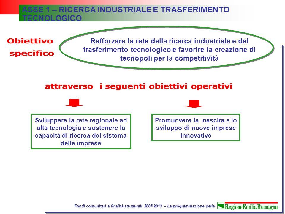 Fondi comunitari a finalità strutturali 2007-2013 – La programmazione della ASSE 1 – RICERCA INDUSTRIALE E TRASFERIMENTO TECNOLOGICO Sviluppare la rete regionale ad alta tecnologia e sostenere la capacità di ricerca del sistema delle imprese Promuovere la nascita e lo sviluppo di nuove imprese innovative Rafforzare la rete della ricerca industriale e del trasferimento tecnologico e favorire la creazione di tecnopoli per la competitività