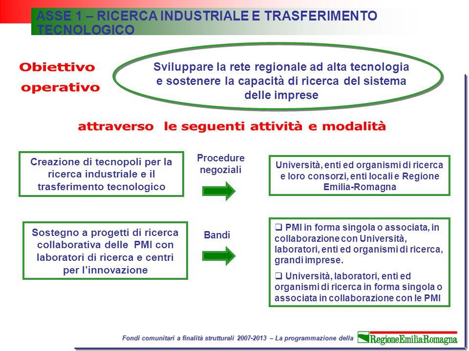 Fondi comunitari a finalità strutturali 2007-2013 – La programmazione della ASSE 1 – RICERCA INDUSTRIALE E TRASFERIMENTO TECNOLOGICO Creazione di tecnopoli per la ricerca industriale e il trasferimento tecnologico Sviluppare la rete regionale ad alta tecnologia e sostenere la capacità di ricerca del sistema delle imprese Università, enti ed organismi di ricerca e loro consorzi, enti locali e Regione Emilia-Romagna Procedure negoziali Sostegno a progetti di ricerca collaborativa delle PMI con laboratori di ricerca e centri per l'innovazione Bandi  PMI in forma singola o associata, in collaborazione con Università, laboratori, enti ed organismi di ricerca, grandi imprese.