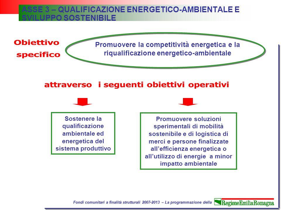 Fondi comunitari a finalità strutturali 2007-2013 – La programmazione della ASSE 3 – QUALIFICAZIONE ENERGETICO-AMBIENTALE E SVILUPPO SOSTENIBILE Sostenere la qualificazione ambientale ed energetica del sistema produttivo Promuovere soluzioni sperimentali di mobilità sostenibile e di logistica di merci e persone finalizzate all'efficienza energetica o all'utilizzo di energie a minor impatto ambientale Promuovere la competitività energetica e la riqualificazione energetico-ambientale