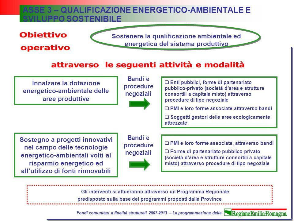 Fondi comunitari a finalità strutturali 2007-2013 – La programmazione della ASSE 3 – QUALIFICAZIONE ENERGETICO-AMBIENTALE E SVILUPPO SOSTENIBILE Innalzare la dotazione energetico-ambientale delle aree produttive Bandi e procedure negoziali Sostenere la qualificazione ambientale ed energetica del sistema produttivo Sostegno a progetti innovativi nel campo delle tecnologie energetico-ambientali volti al risparmio energetico ed all'utilizzo di fonti rinnovabili  Enti pubblici, forme di partenariato pubblico-privato (società d'area e strutture consortili a capitale misto) attraverso procedure di tipo negoziale  PMI e loro forme associate attraverso bandi  Soggetti gestori delle aree ecologicamente attrezzate  PMI e loro forme associate, attraverso bandi  Forme di partenariato pubblico-privato (società d'area e strutture consortili a capitale misto) attraverso procedure di tipo negoziale Bandi e procedure negoziali Gli interventi si attueranno attraverso un Programma Regionale predisposto sulla base dei programmi proposti dalle Province